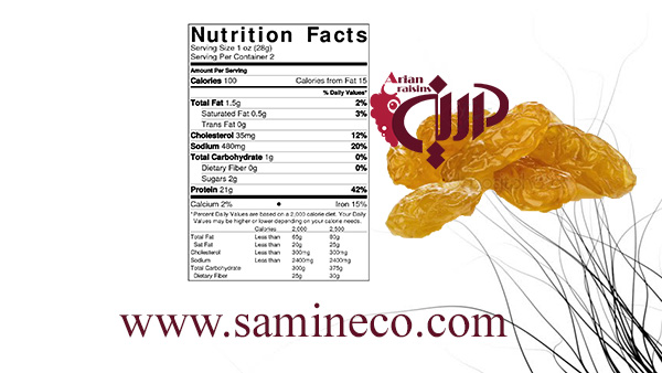 yellow raisins nutrition