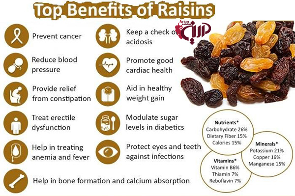 benefits raisins